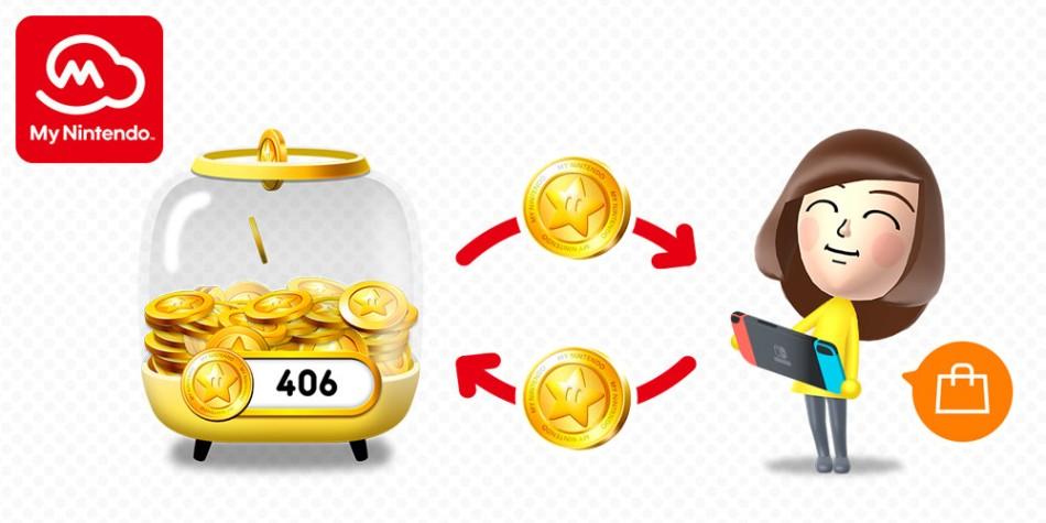 Puntos de Oro My Nintendo