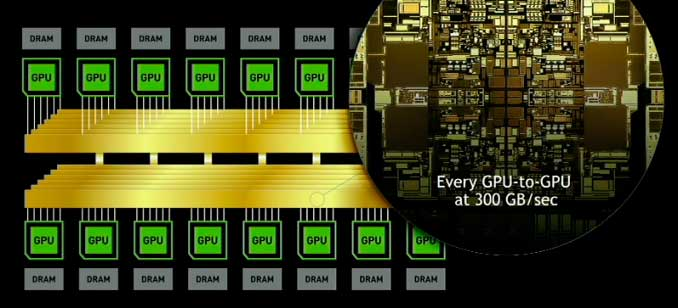 DGX-2 Nvidia