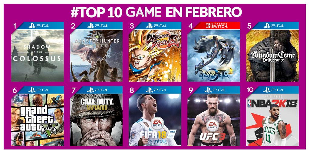 Los Juegos Peliculas Y Comics Mas Vendidos En Game En Febrero 2018