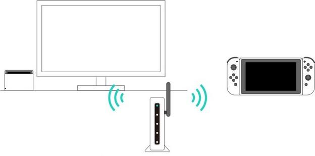 Problemas más comunes Nintendo Switch