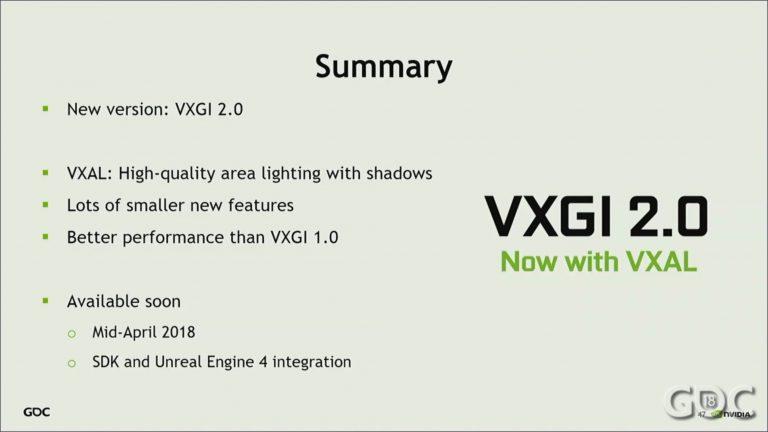 VXGI 2.0