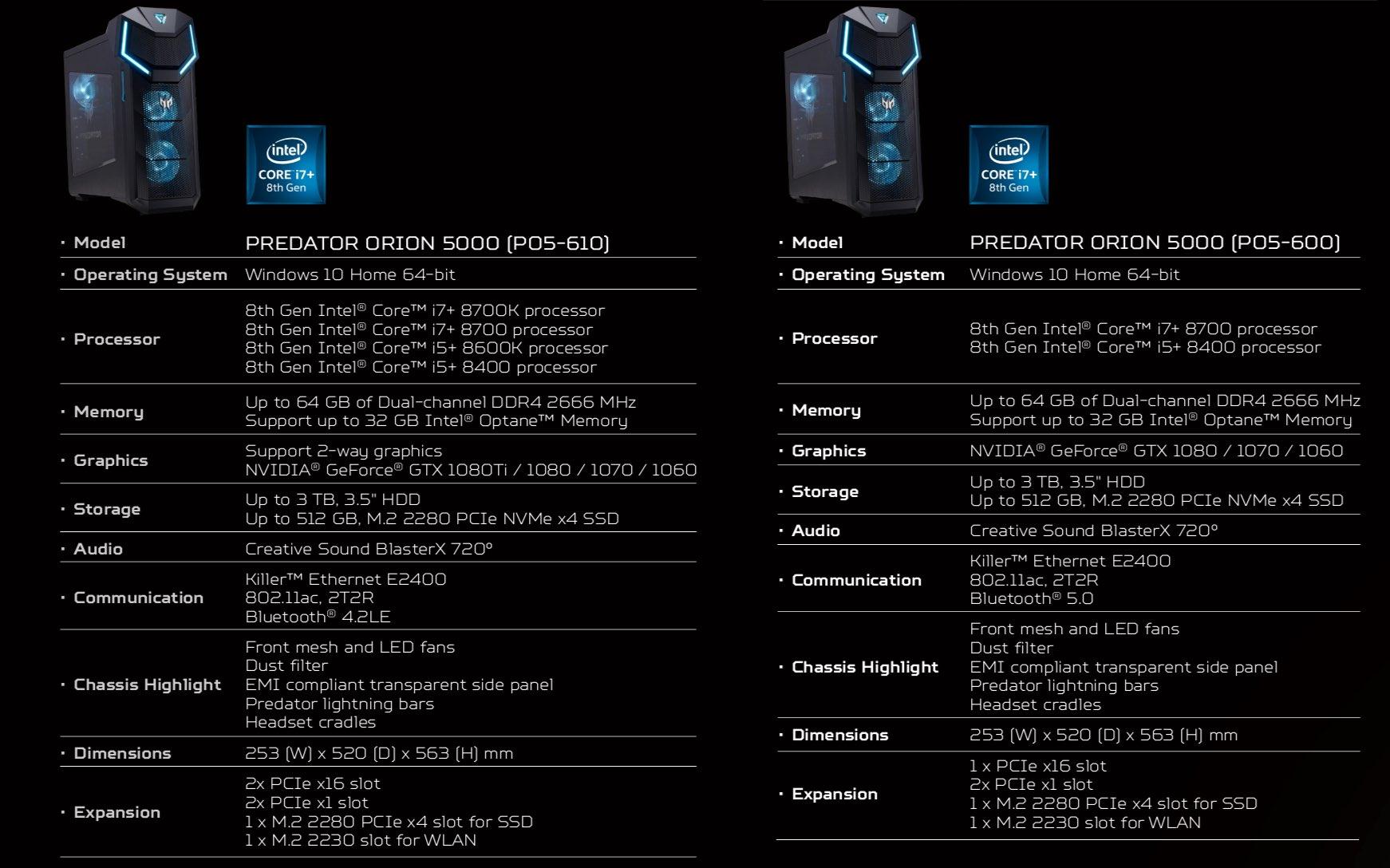 Acer Predator Orion 5000 características