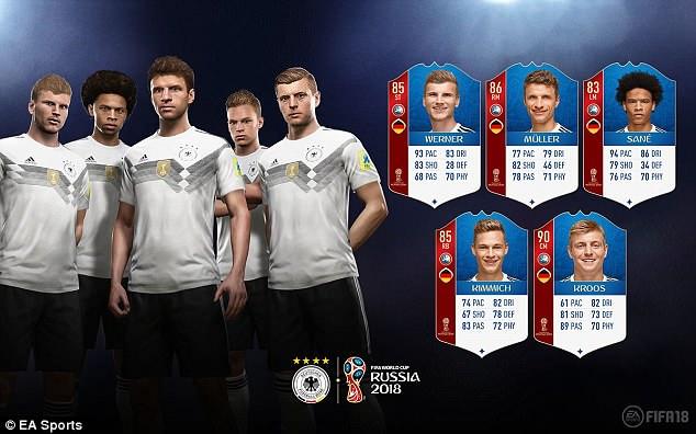 FIFA 18 World Cup - Alemania
