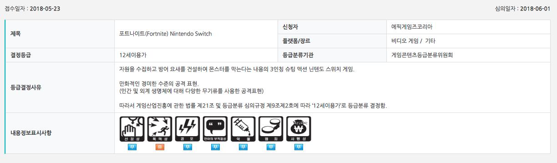 Fortnite para Switch