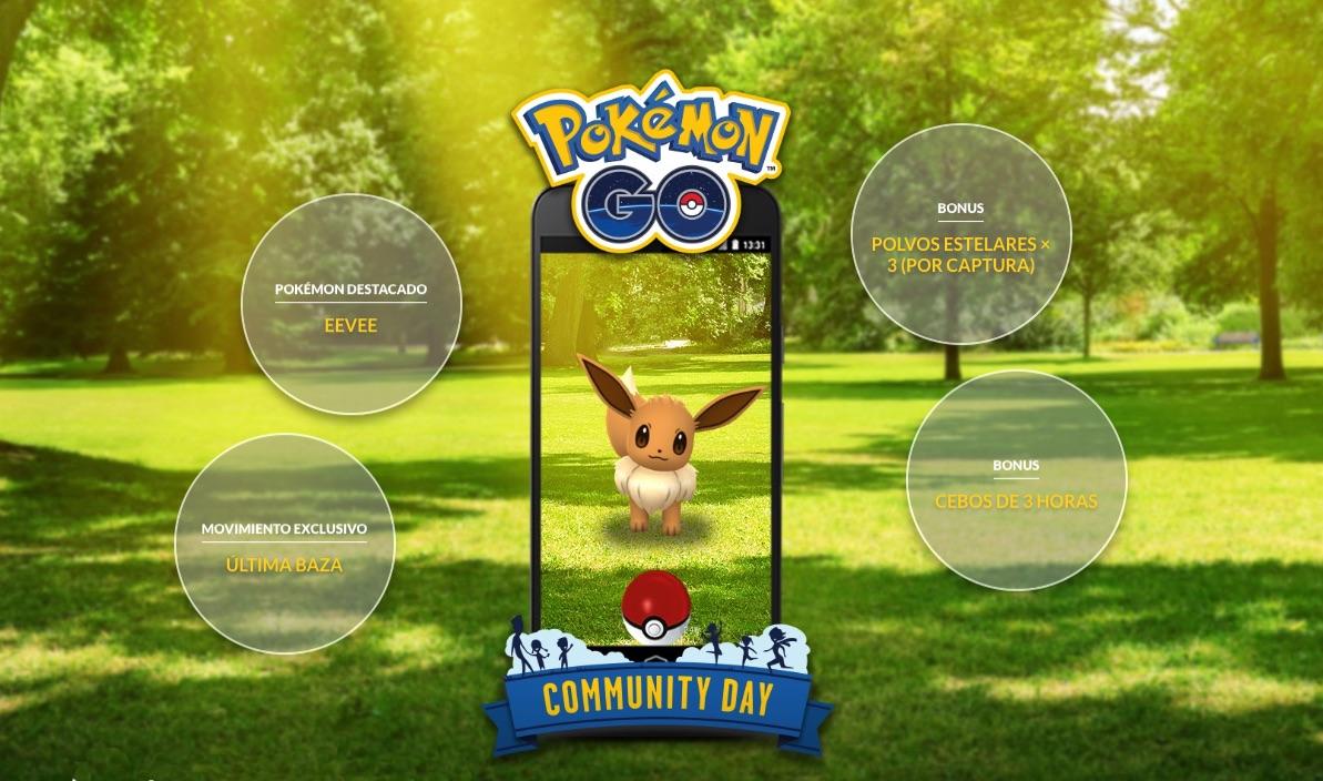 Pokemon Go Dia de la Comunidad Eevee