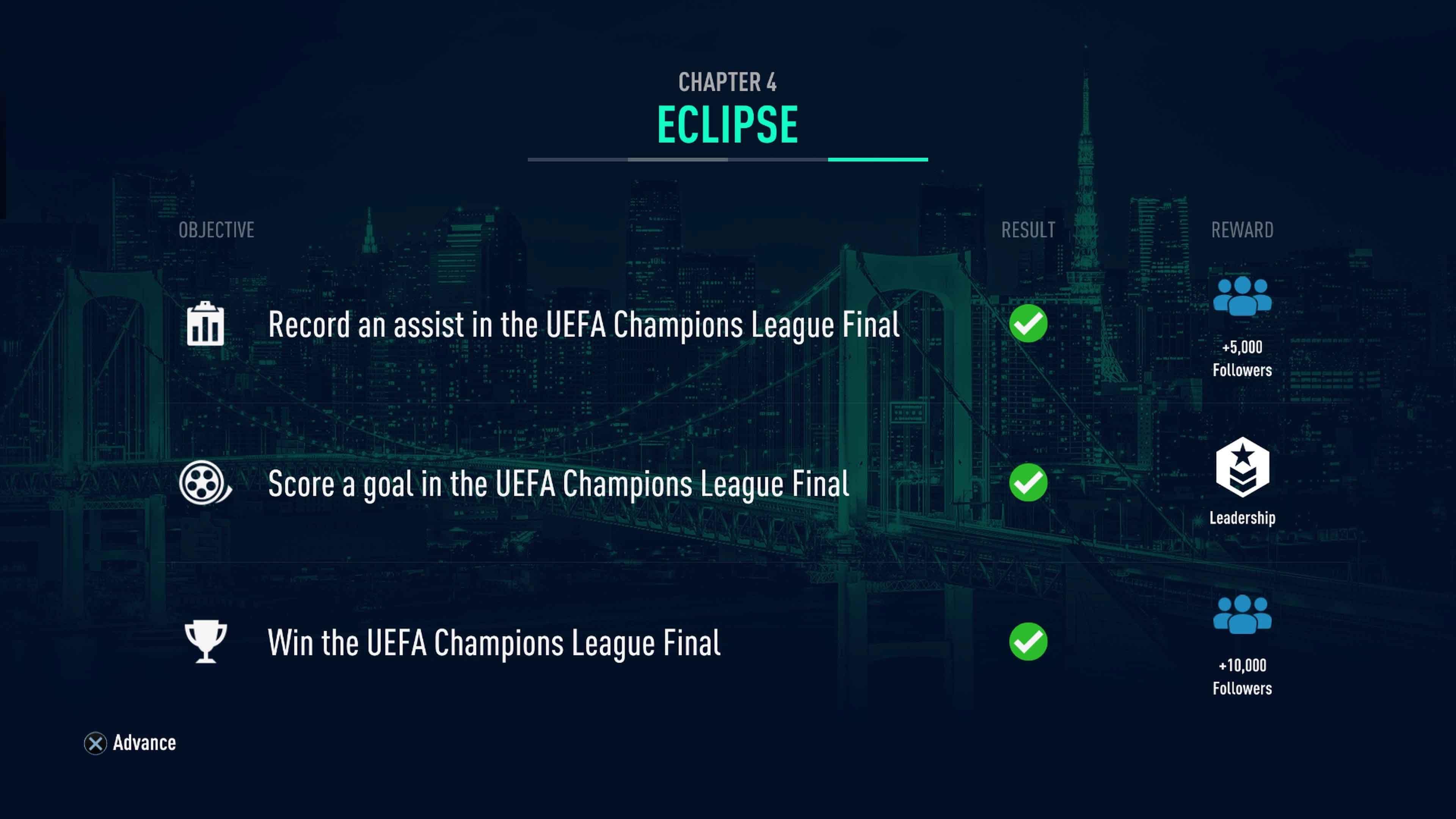 FIFA 19 modo historia