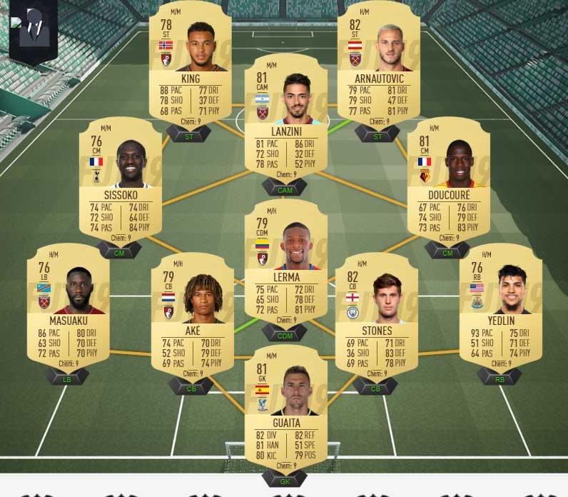 Equipo Premier League FIFA 19