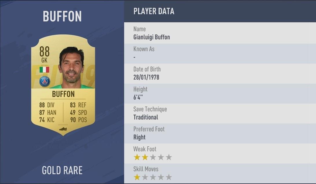 FIFA 19 - Buffon