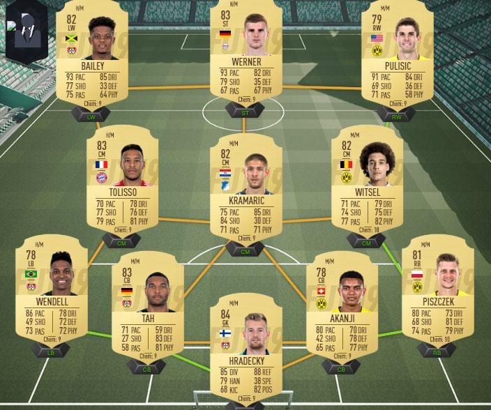 FIFA 19 Bundesliga