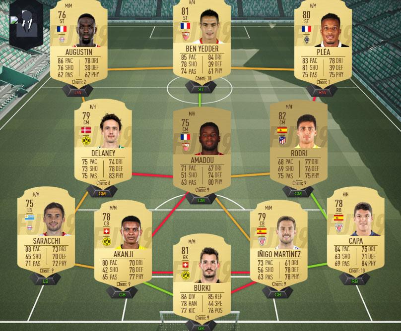 FIFA 19 Equipos Híbridos