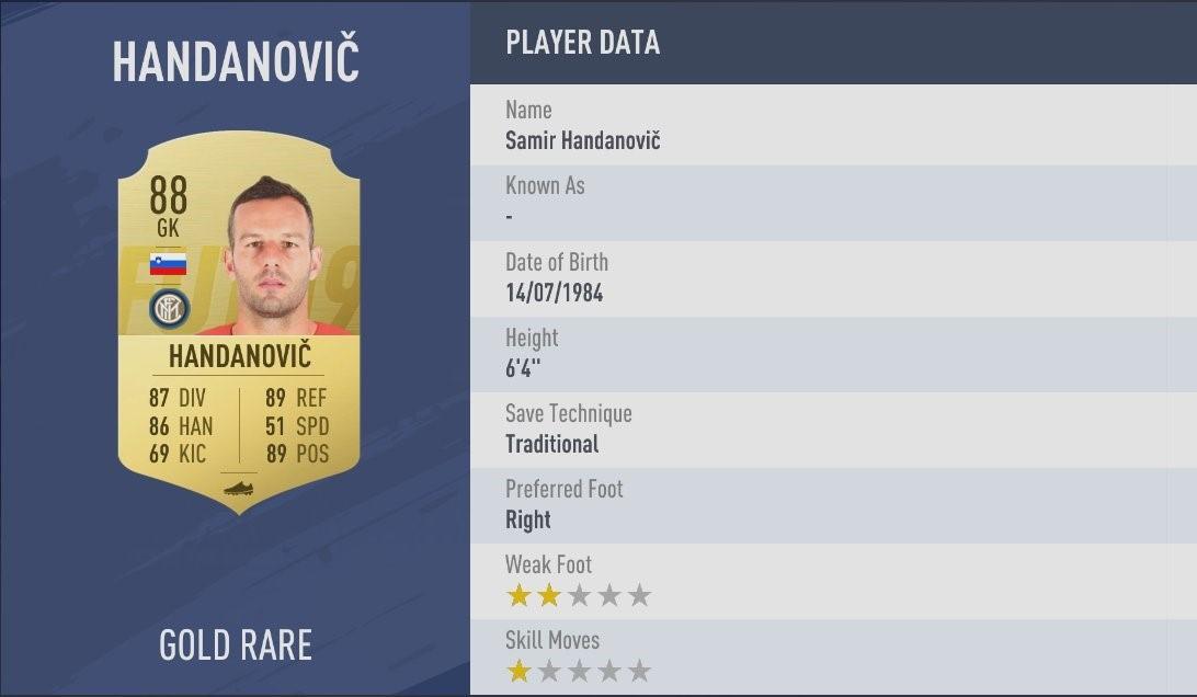 FIFA 19 - Handanovic