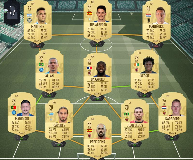 FIFA 19 Liga Italiana