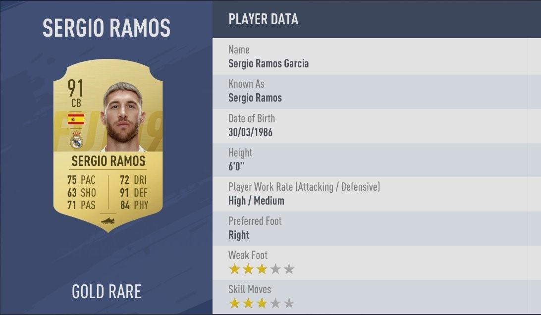 FIFA 19 - Sergio Ramos