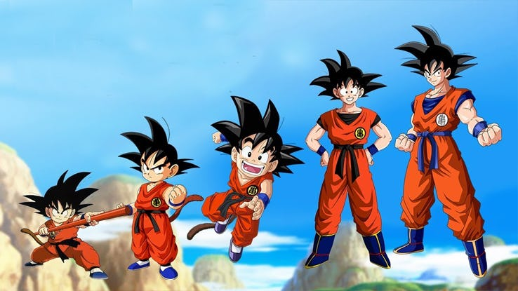 Dragon Ball - El crecimiento de Son Goku
