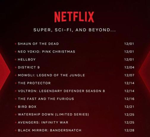 Posible fecha de estreno Black Mirror temporada 5