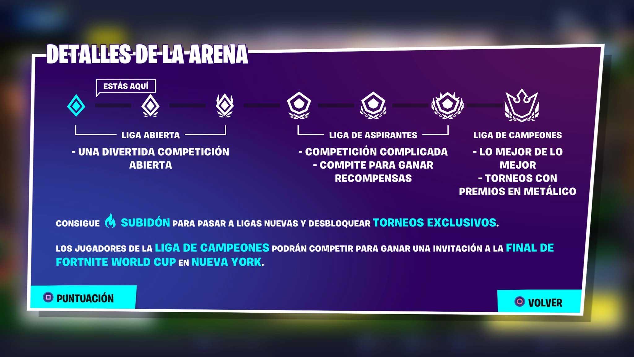 Fortnite Modo Arena