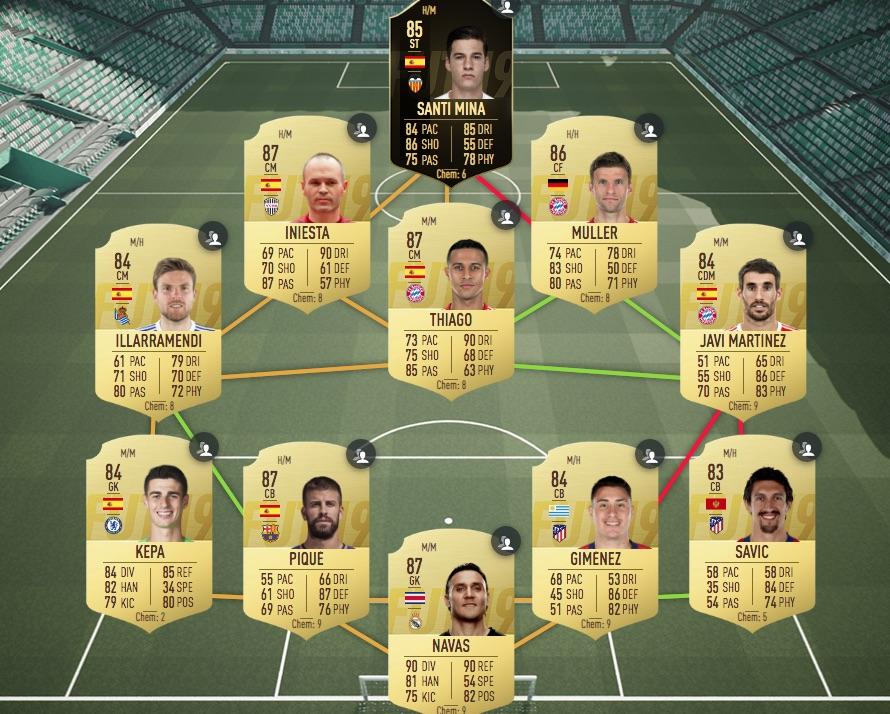 Plantillas para el SBC de Ribery en FIFA 19