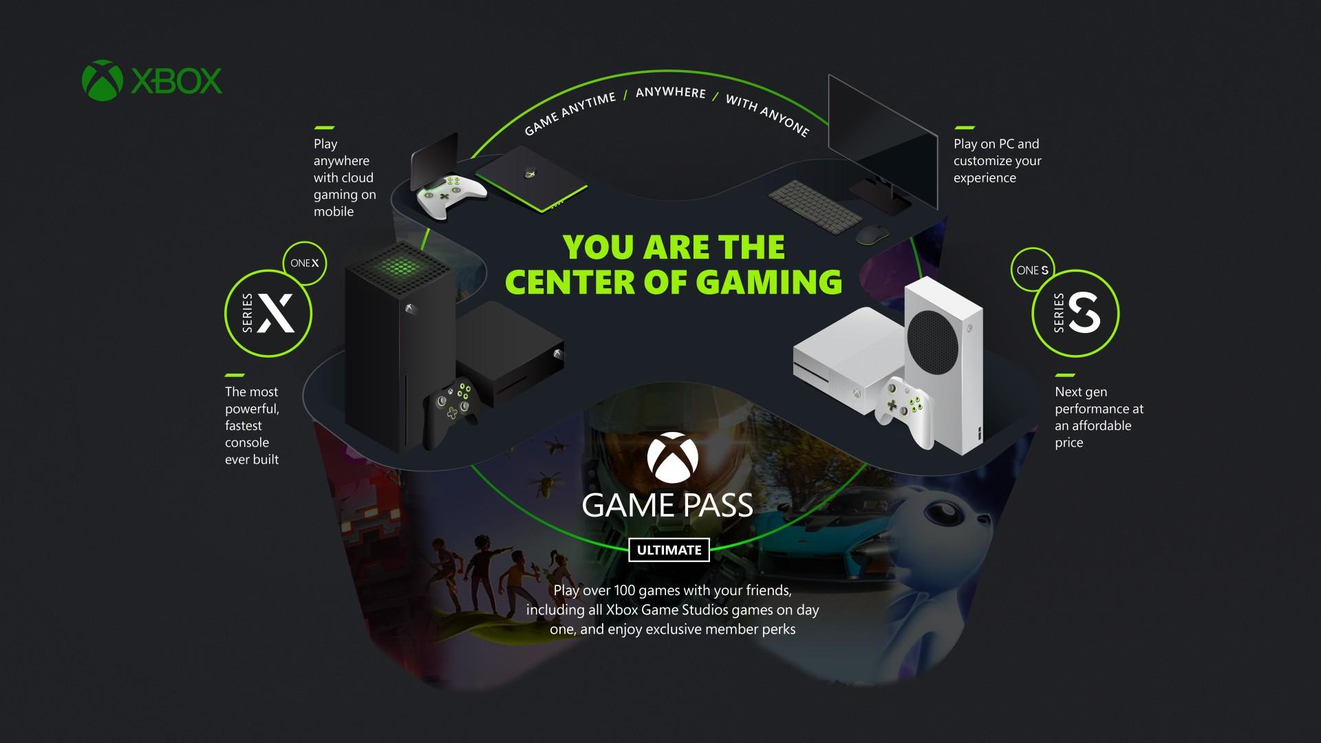 Xbox Game Pass la principal herramienta de Xbox Series X análisis