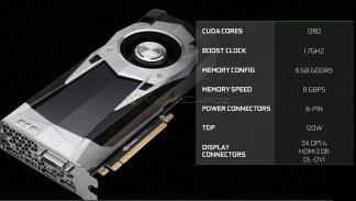NVIDIA GeForce GTX 1060