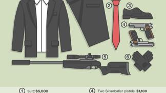 Agente 47 Hitman