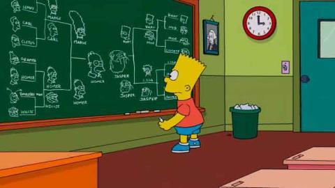 Gag pizarra Los Simpson curiosidad