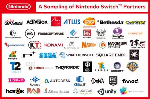 Compañías colaboradoras con Nintendo Switch