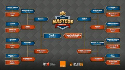 Gamergy Masters de Gamergy 8