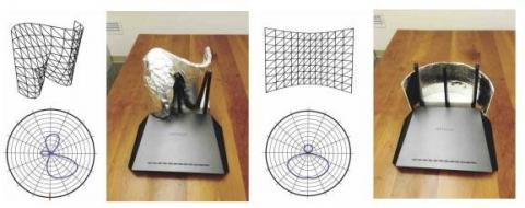 Mejorar señal WiFi aluminio