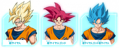 Los personajes de Dragon Ball Super Broly