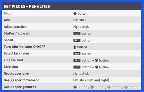 Guía y trucos de FIFA 19 (PS4, PC, Xbox One, Switch) - Guías y