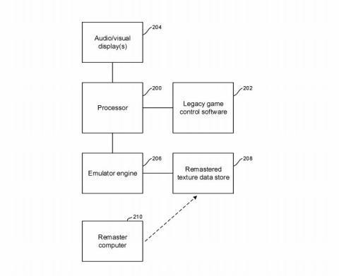 Retrocompatibilidad en la nueva patente de Sony