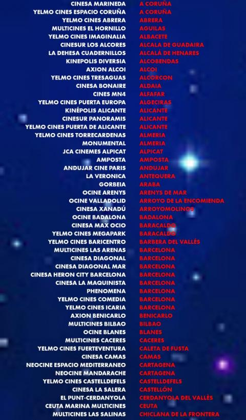 Dragon Ball Super Broly - Lista de cines
