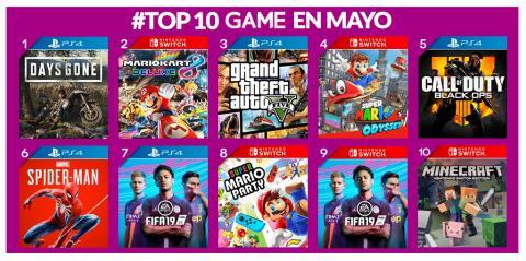 TOP 10 juegos más vendidos en GAME - MAYO 2019