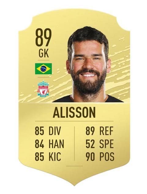 FIFA 20 Alisson