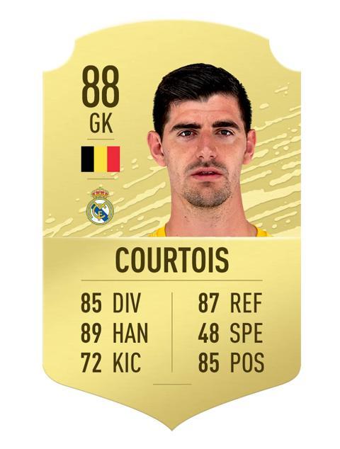FIFA 20 Courtois