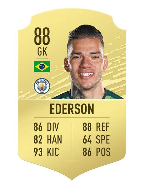 FIFA 20 Ederson