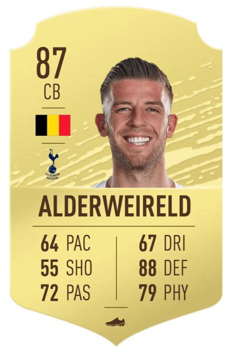 FIFA 20 mejores defensas