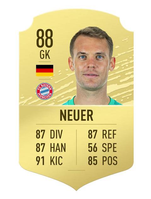 FIFA 20 Neuer