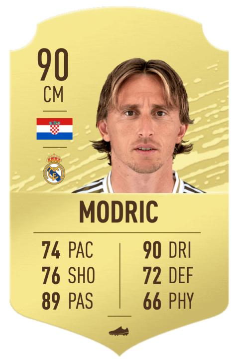 FIFA 20 grandes jugadores