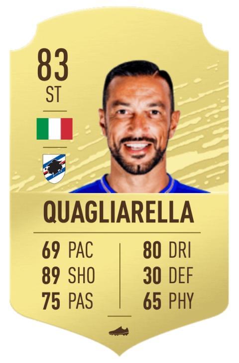 Mejores tiradores FIFA 20