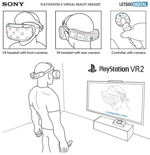 Sony PlayStation 5 (PSVR2)