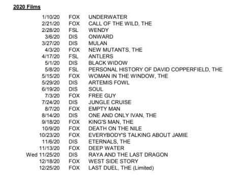 Calendario de estrenos de Disney 2020-2023