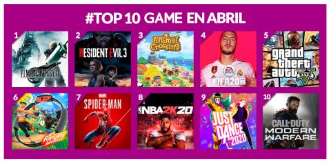 GAME top 10 mes de abril 2020