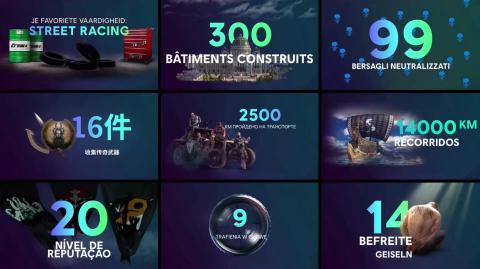 Ubisoft Connect wrap up