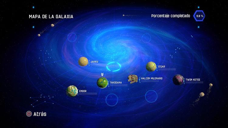 Algunos planetas