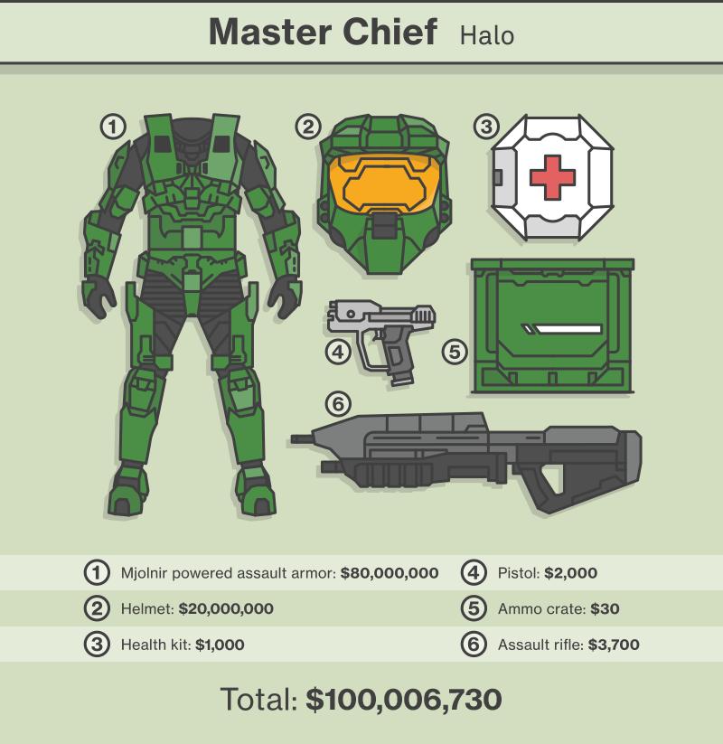 Jefe Maestro Halo