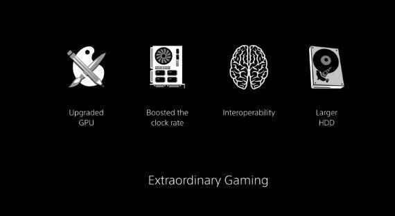 PS4 Pro gráfico mejoras