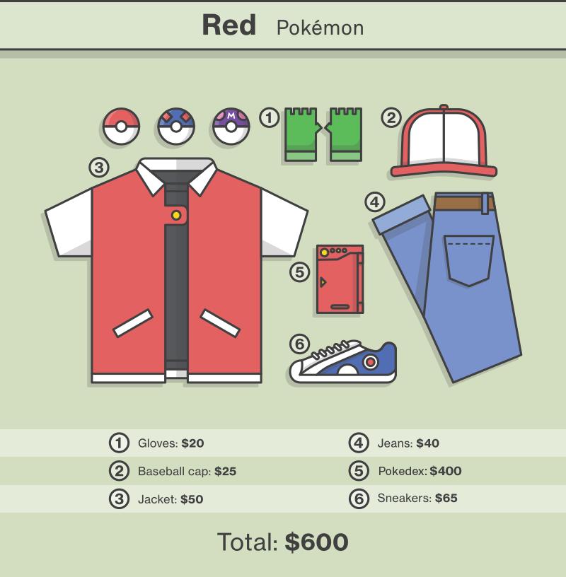 Red Pokémon