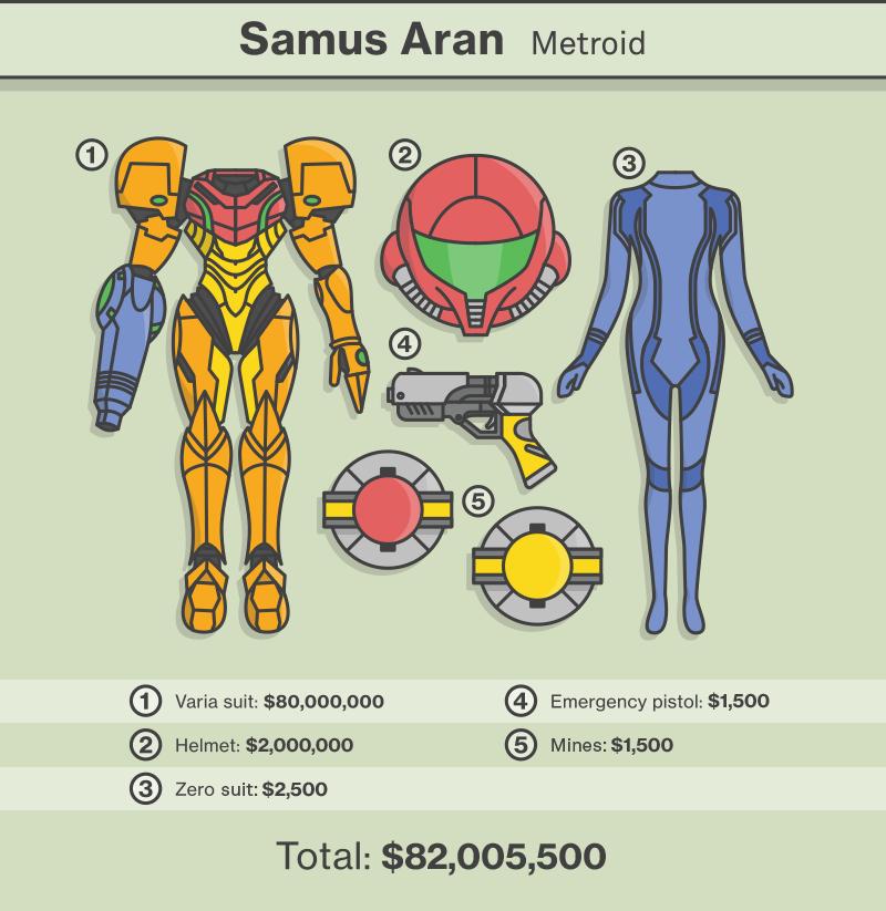Samus Aran Metroid