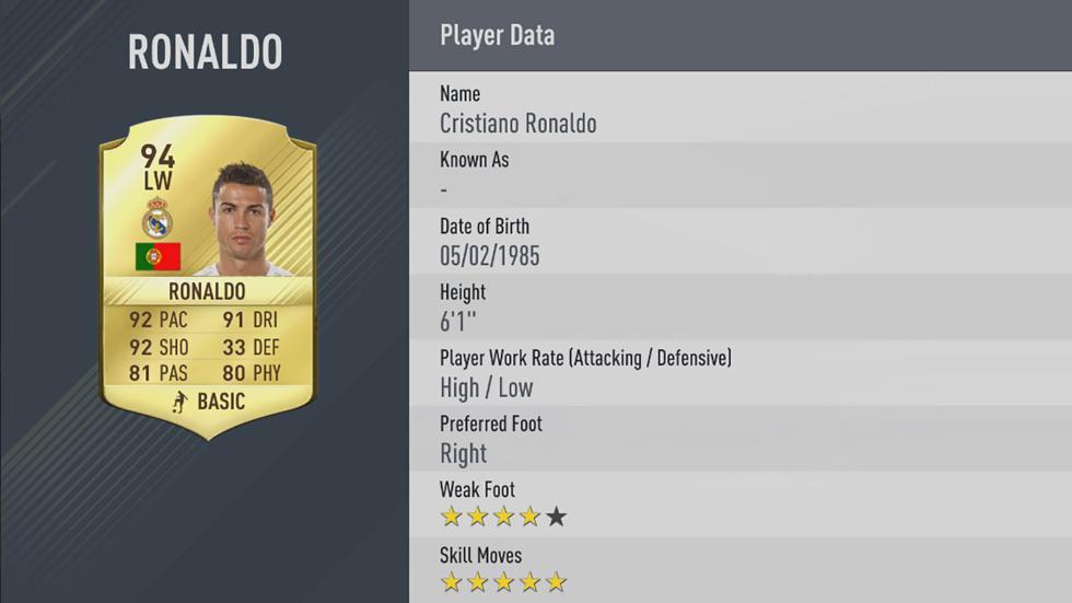 TOP 50 - FIFA 17